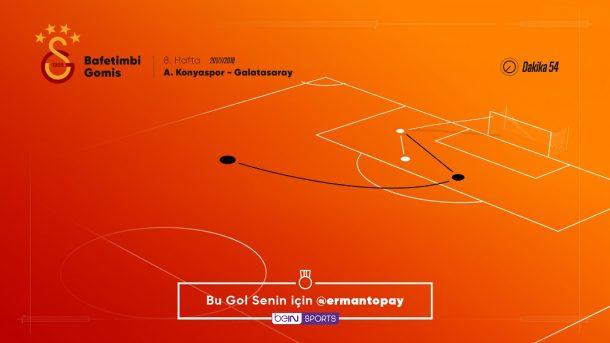 Gollerin Gerçek Sahipleri - BEIN SPORTS-Gomis-türkiyenin-reklamları