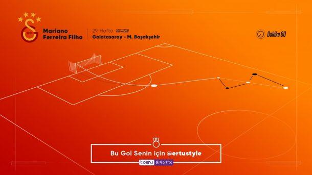 Gollerin Gerçek Sahipleri - BEIN SPORTS-Mariano-türkiyenin-reklamları