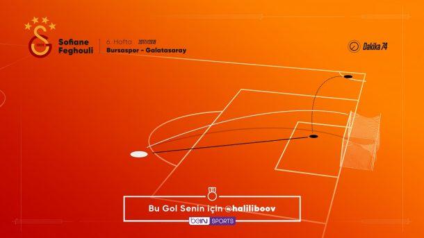 Gollerin Gerçek Sahipleri - BEIN SPORTS-Feghouli-türkiyenin-reklamları