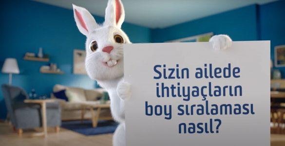 fibabank-reklami-ihtiyac-kredisi-reklamcılık-reklam-ajansi